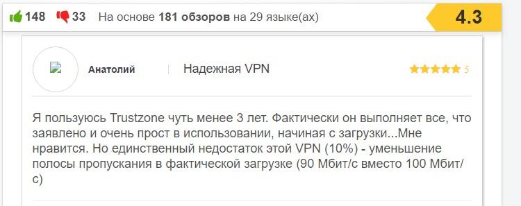 Каким vpn лучше пользоваться?
