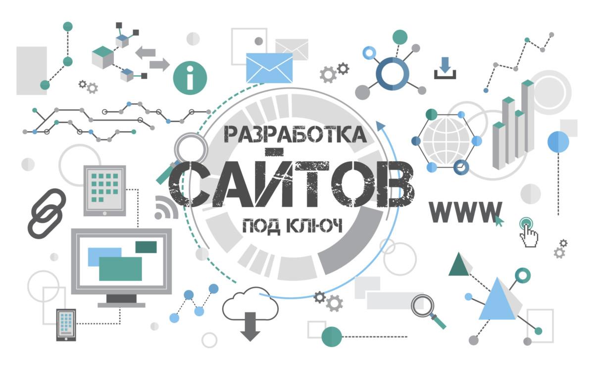 Разработка и продвижение сайтов [Качественно и комплексно]